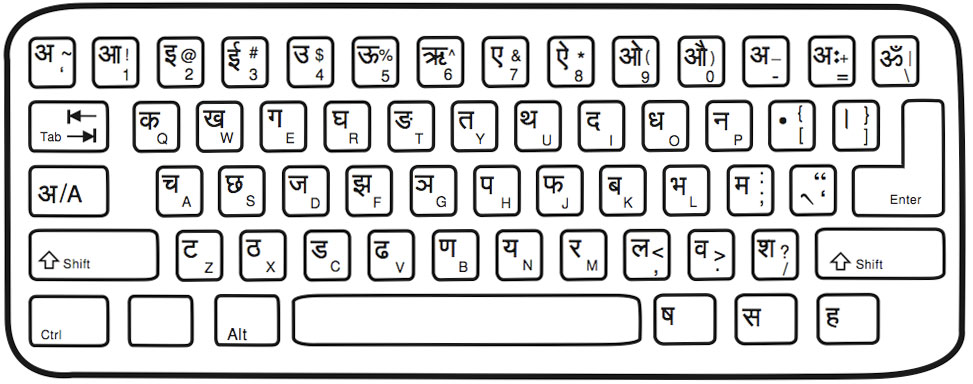 English Computer Keyboard Cake Ideas and Designs
